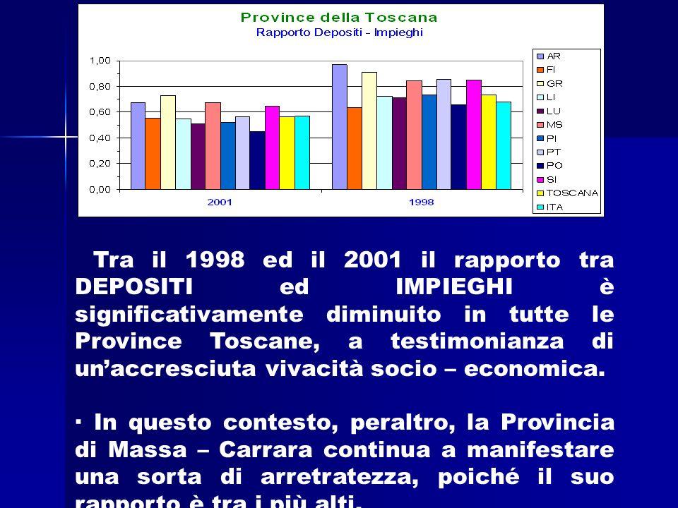 Tra il 1998 ed il 2001 il rapporto tra DEPOSITI ed IMPIEGHI è significativamente diminuito in tutte le Province Toscane, a testimonianza di unaccresciuta vivacità socio – economica.
