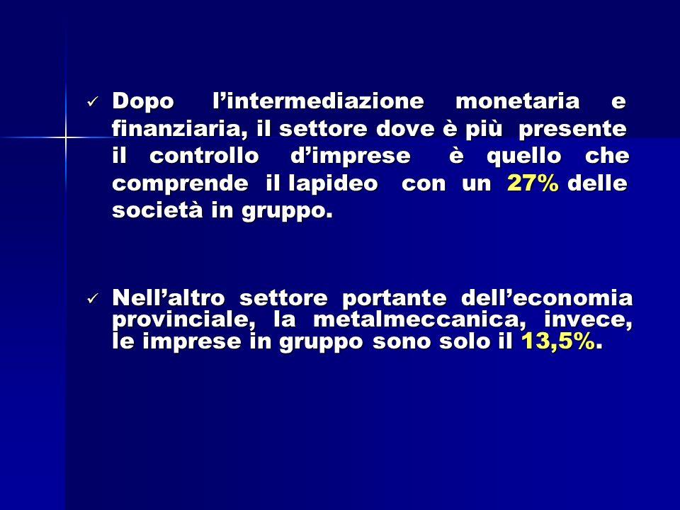 INVESTIMENTI ESTERI IN PROVINCIA IN CALO, IN AUMENTO QUELLI DELLA PROVINCIA ALLESTERO Nel periodo 1999 - 2001 Massa-Carrara registra un tasso di sviluppo medio annuo degli investimenti provenienti dallestero verso la provincia negativo.