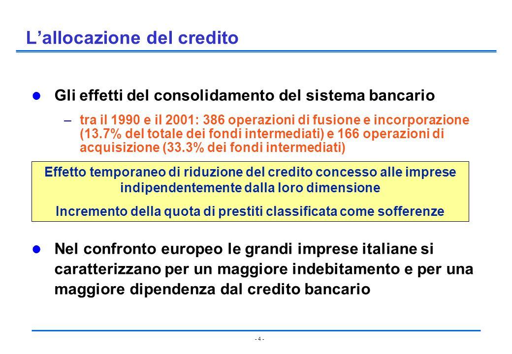- 4 - Lallocazione del credito Gli effetti del consolidamento del sistema bancario –tra il 1990 e il 2001: 386 operazioni di fusione e incorporazione