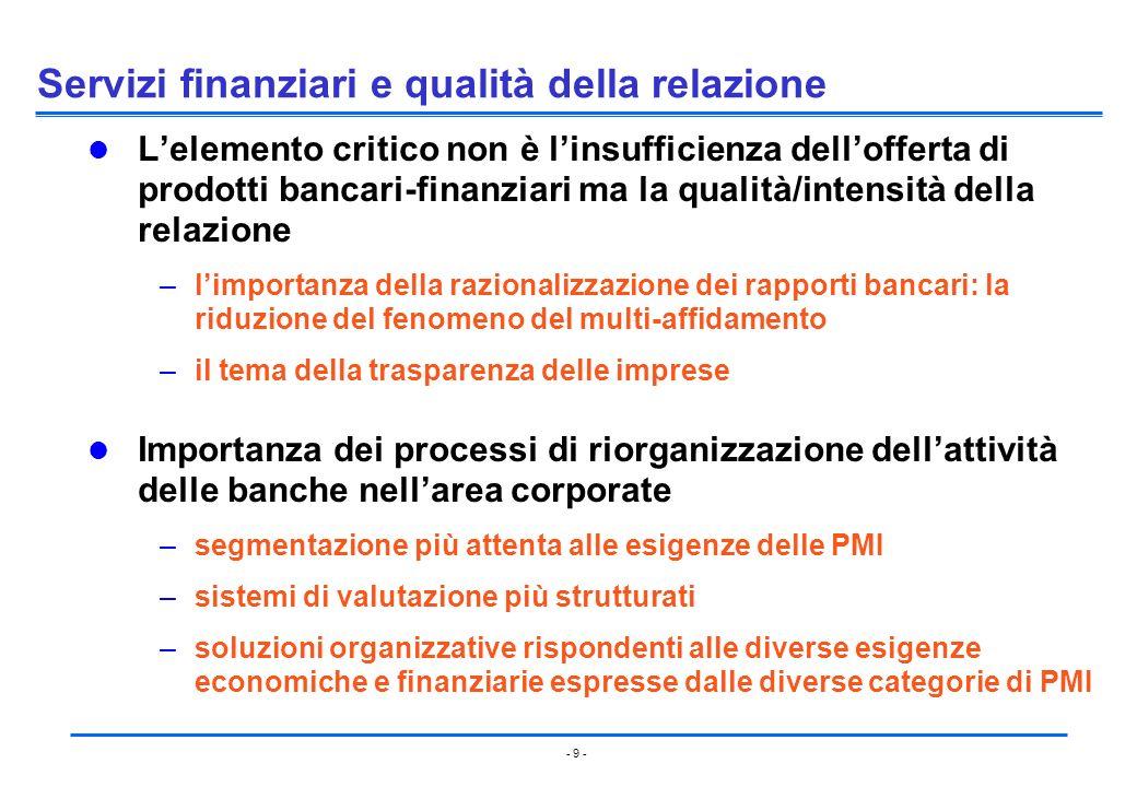 - 9 - Servizi finanziari e qualità della relazione Lelemento critico non è linsufficienza dellofferta di prodotti bancari-finanziari ma la qualità/int