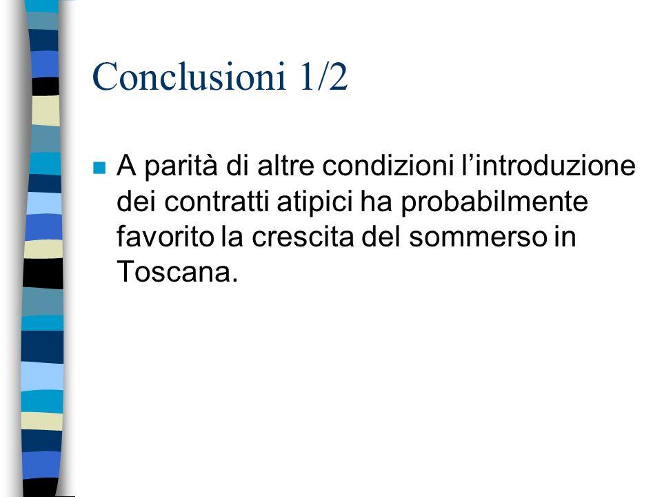 Conclusioni 1/2 n A parità di altre condizioni lintroduzione dei contratti atipici ha probabilmente favorito la crescita del sommerso in Toscana.