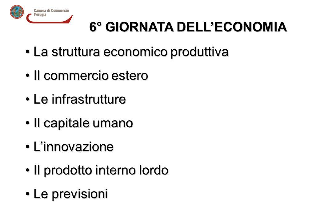 Elevata vocazione imprenditoriale: 11,3 imprese ogni 100 abitanti (10,4 nazionale) LE IMPRESE