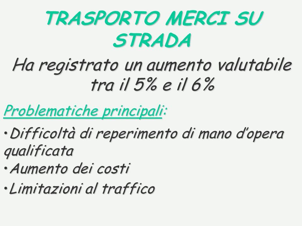 TRASPORTO MERCI SU STRADA Ha registrato un aumento valutabile tra il 5% e il 6% Problematiche principali: Difficoltà di reperimento di mano dopera qua