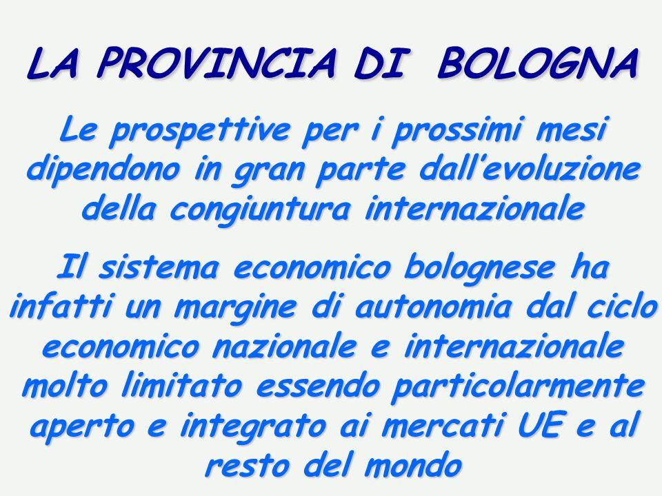 LA PROVINCIA DI BOLOGNA Le prospettive per i prossimi mesi dipendono in gran parte dallevoluzione della congiuntura internazionale Il sistema economic