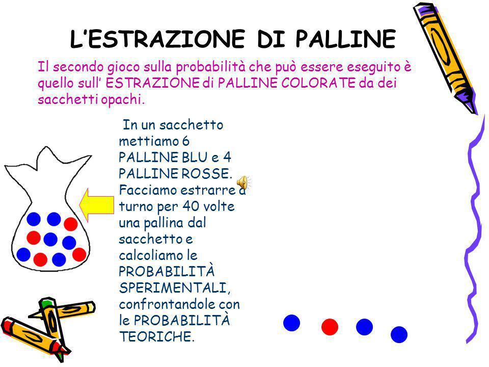 LESTRAZIONE DI PALLINE Il secondo gioco sulla probabilità che può essere eseguito è quello sull ESTRAZIONE di PALLINE COLORATE da dei sacchetti opachi.