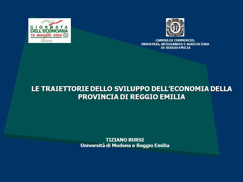 LE TRAIETTORIE DELLO SVILUPPO DELLECONOMIA DELLA PROVINCIA DI REGGIO EMILIA TIZIANO BURSI Università di Modena e Reggio Emilia CAMERA DI COMMERCIO, IN