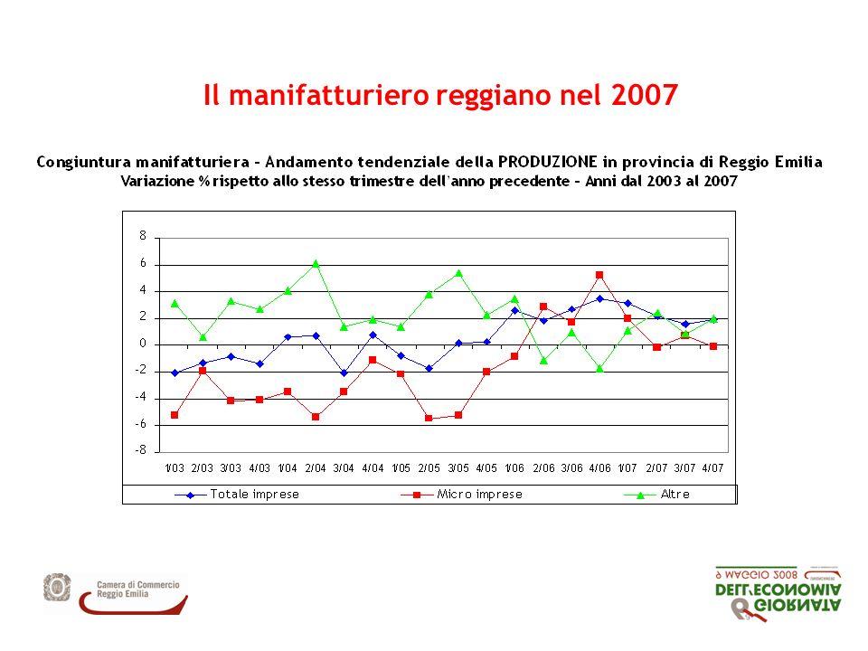 Il manifatturiero reggiano nel 2007