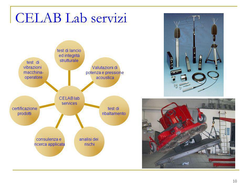 10 CELAB Lab servizi CELAB lab services test di lancio ed integrità strutturale Valutazioni di potenza e pressione acoustica test di ribaltamento analisi dei rischi consulenza e ricerca applicata certificazione prodotti test di vibrazioni macchina- operatore
