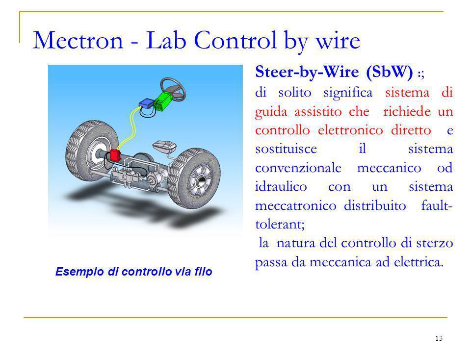 13 Mectron - Lab Control by wire Steer-by-Wire (SbW) : ; di solito significa sistema di guida assistito che richiede un controllo elettronico diretto e sostituisce il sistema convenzionale meccanico od idraulico con un sistema meccatronico distribuito fault- tolerant; la natura del controllo di sterzo passa da meccanica ad elettrica.