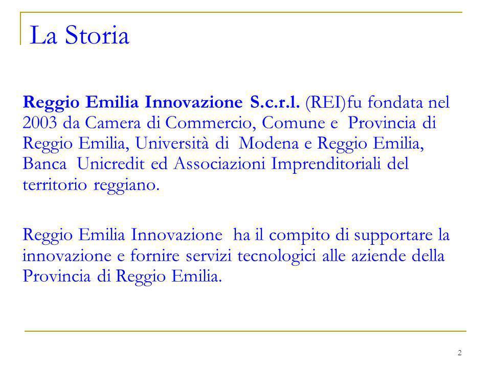 2 La Storia Reggio Emilia Innovazione S.c.r.l.