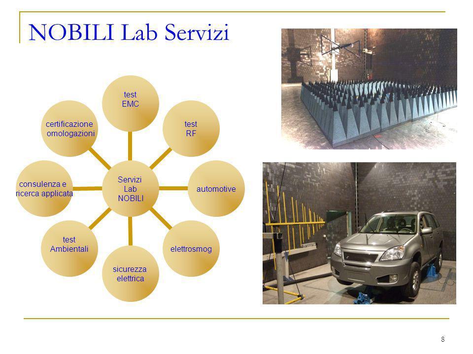8 NOBILI Lab Servizi Servizi Lab NOBILI test EMC test RF automotiveelettrosmog sicurezza elettrica test Ambientali consulenza e ricerca applicata certificazione omologazioni