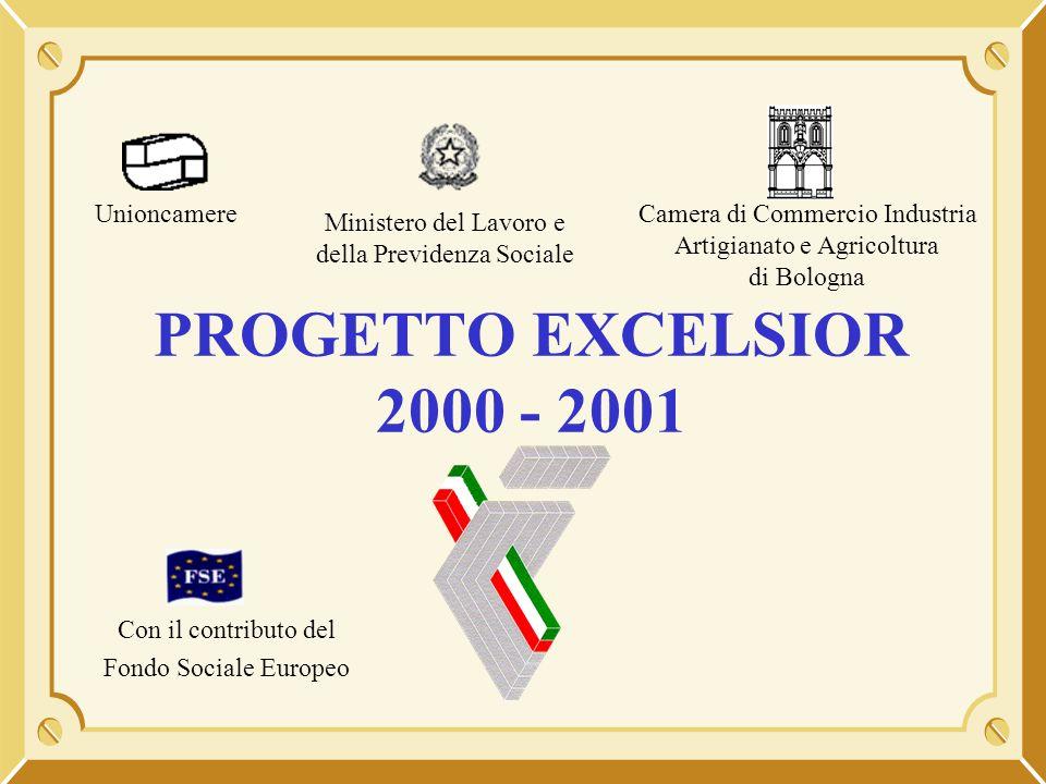 PROGETTO EXCELSIOR 2000 - 2001 Unioncamere Ministero del Lavoro e della Previdenza Sociale Camera di Commercio Industria Artigianato e Agricoltura di Bologna Con il contributo del Fondo Sociale Europeo