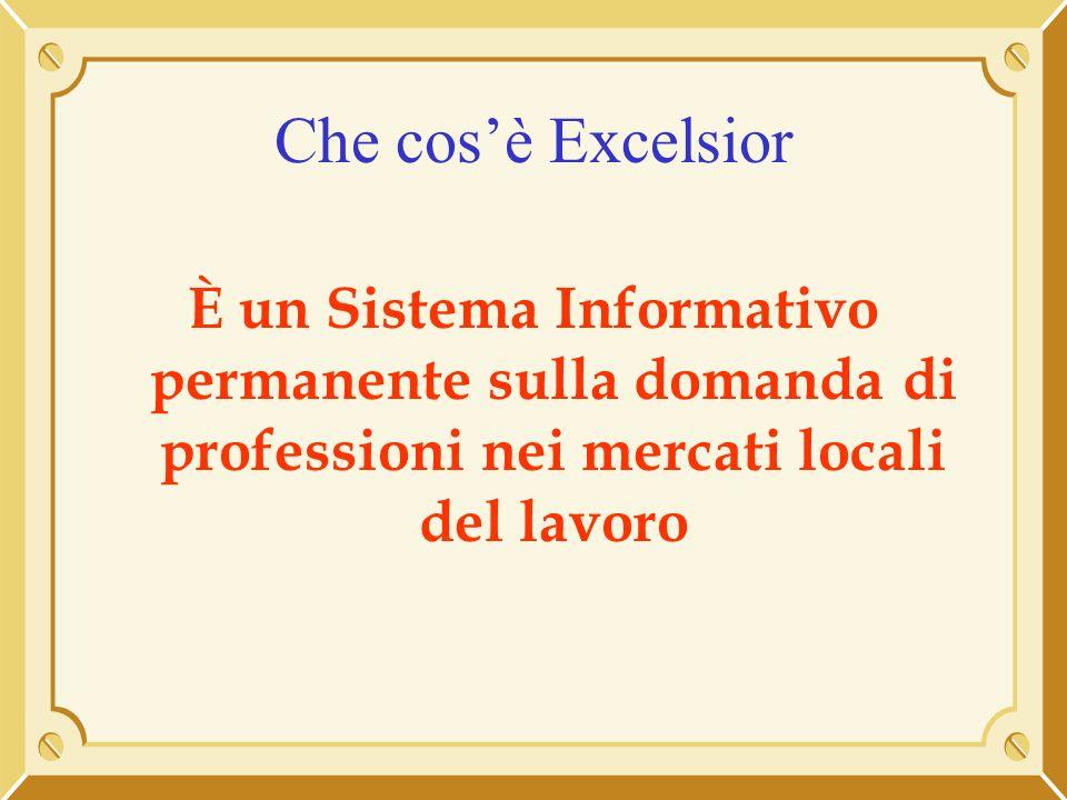 Previsioni occupazionali nel 2001 in provincia di Bologna 17.800 assunzioni 8.300 dimissioni saldo 9.500 dipendenti