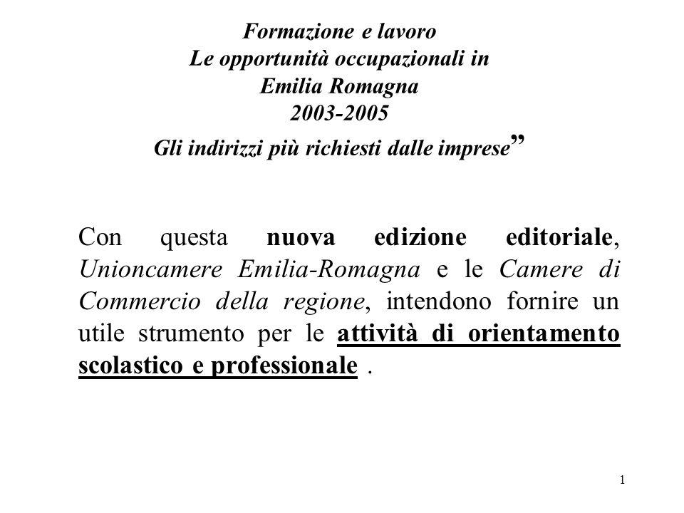 1 Formazione e lavoro Le opportunità occupazionali in Emilia Romagna 2003-2005 Gli indirizzi più richiesti dalle imprese Con questa nuova edizione edi