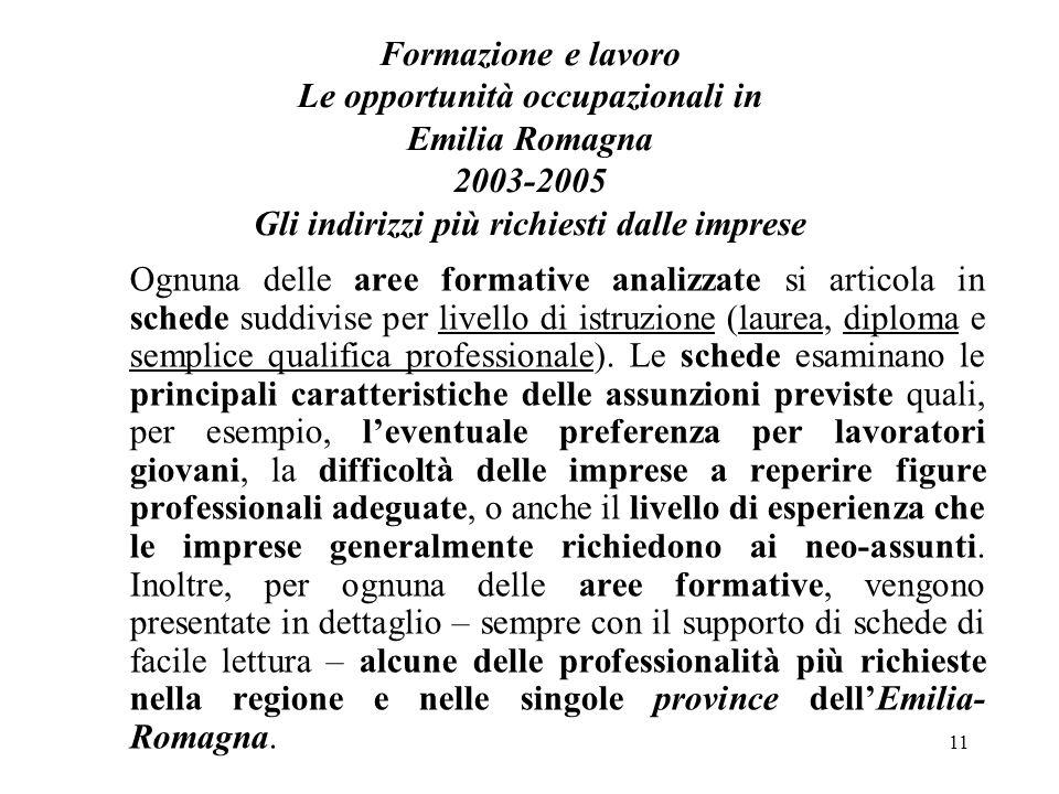 11 Formazione e lavoro Le opportunità occupazionali in Emilia Romagna 2003-2005 Gli indirizzi più richiesti dalle imprese Ognuna delle aree formative analizzate si articola in schede suddivise per livello di istruzione (laurea, diploma e semplice qualifica professionale).