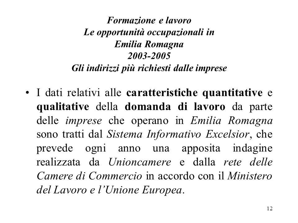 12 Formazione e lavoro Le opportunità occupazionali in Emilia Romagna 2003-2005 Gli indirizzi più richiesti dalle imprese I dati relativi alle caratte