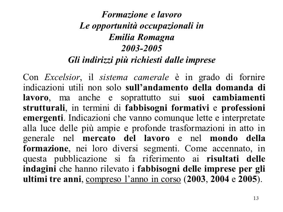 13 Formazione e lavoro Le opportunità occupazionali in Emilia Romagna 2003-2005 Gli indirizzi più richiesti dalle imprese Con Excelsior, il sistema ca