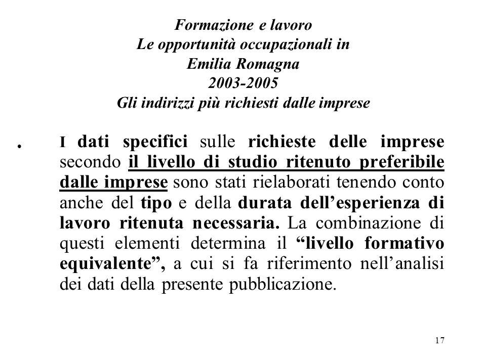 17 Formazione e lavoro Le opportunità occupazionali in Emilia Romagna 2003-2005 Gli indirizzi più richiesti dalle imprese I dati specifici sulle richi