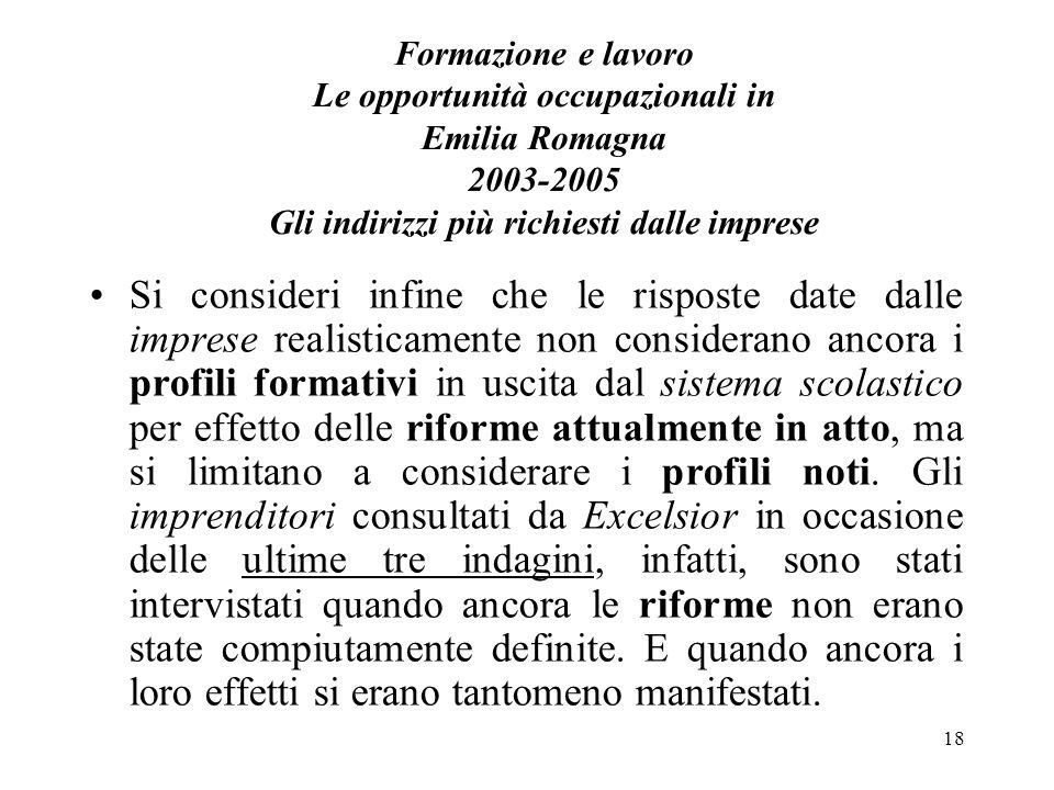 18 Formazione e lavoro Le opportunità occupazionali in Emilia Romagna 2003-2005 Gli indirizzi più richiesti dalle imprese Si consideri infine che le r