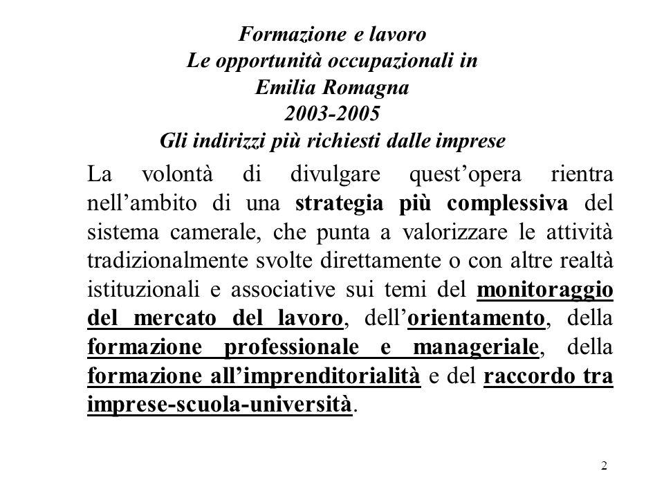 2 Formazione e lavoro Le opportunità occupazionali in Emilia Romagna 2003-2005 Gli indirizzi più richiesti dalle imprese La volontà di divulgare quest