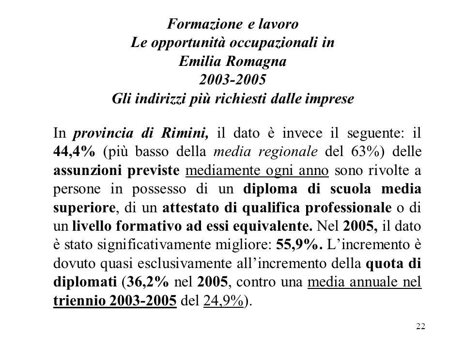 22 Formazione e lavoro Le opportunità occupazionali in Emilia Romagna 2003-2005 Gli indirizzi più richiesti dalle imprese In provincia di Rimini, il d