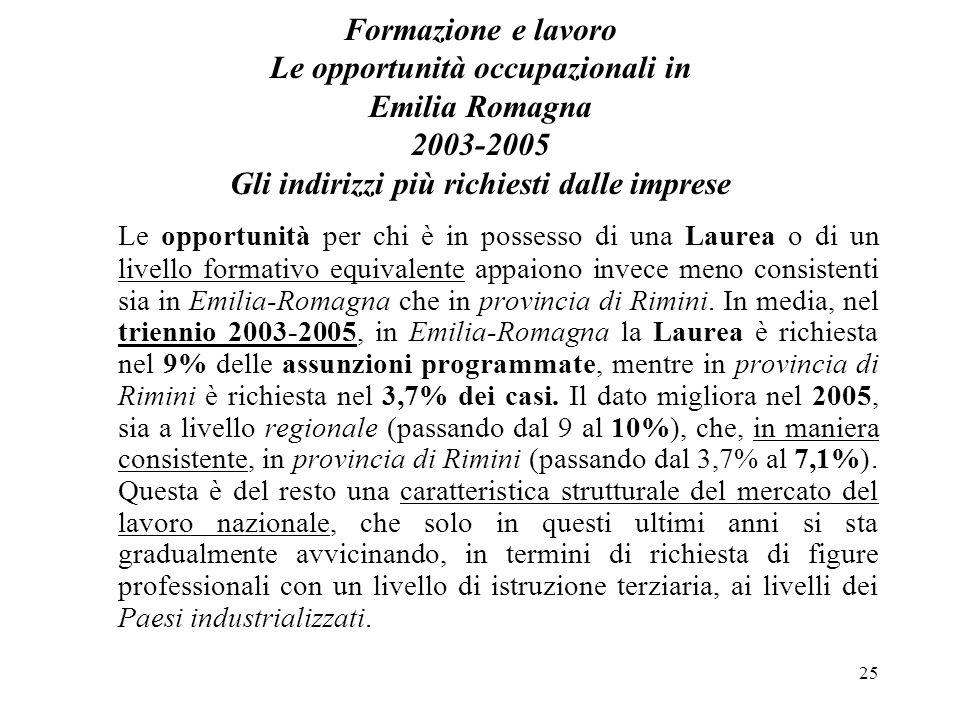 25 Formazione e lavoro Le opportunità occupazionali in Emilia Romagna 2003-2005 Gli indirizzi più richiesti dalle imprese Le opportunità per chi è in