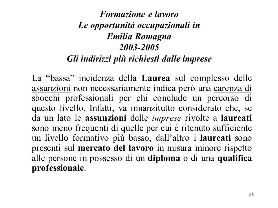 26 Formazione e lavoro Le opportunità occupazionali in Emilia Romagna 2003-2005 Gli indirizzi più richiesti dalle imprese La bassa incidenza della Lau