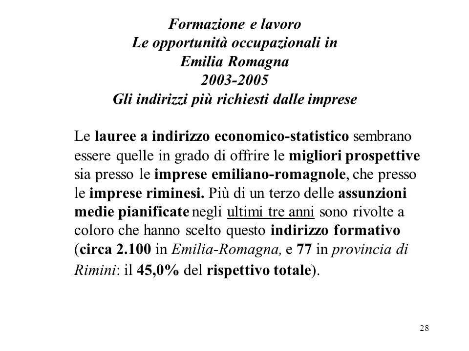 28 Formazione e lavoro Le opportunità occupazionali in Emilia Romagna 2003-2005 Gli indirizzi più richiesti dalle imprese Le lauree a indirizzo econom