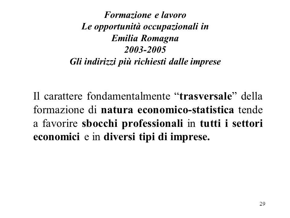 29 Formazione e lavoro Le opportunità occupazionali in Emilia Romagna 2003-2005 Gli indirizzi più richiesti dalle imprese Il carattere fondamentalment