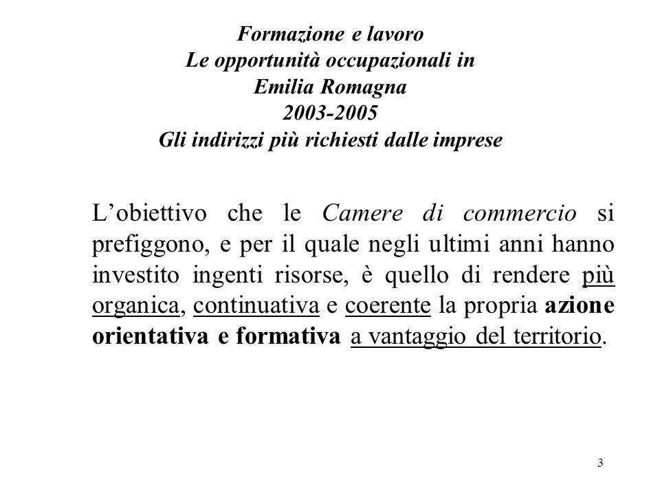 14 Formazione e lavoro Le opportunità occupazionali in Emilia Romagna 2003-2005 Gli indirizzi più richiesti dalle imprese I dati Excelsior qui presentati si riferiscono alle assunzioni di personale dipendente programmate dalle imprese private dellindustria e dei servizi.