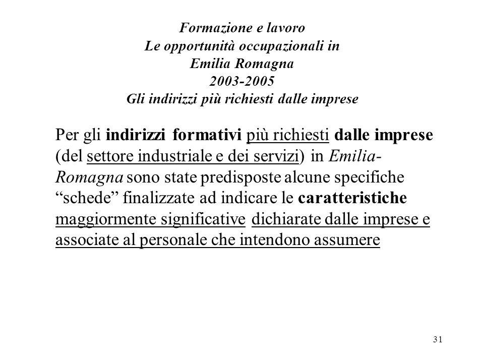 31 Formazione e lavoro Le opportunità occupazionali in Emilia Romagna 2003-2005 Gli indirizzi più richiesti dalle imprese Per gli indirizzi formativi