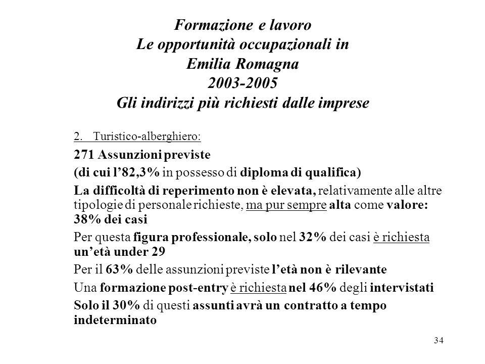 34 Formazione e lavoro Le opportunità occupazionali in Emilia Romagna 2003-2005 Gli indirizzi più richiesti dalle imprese 2. Turistico-alberghiero: 27