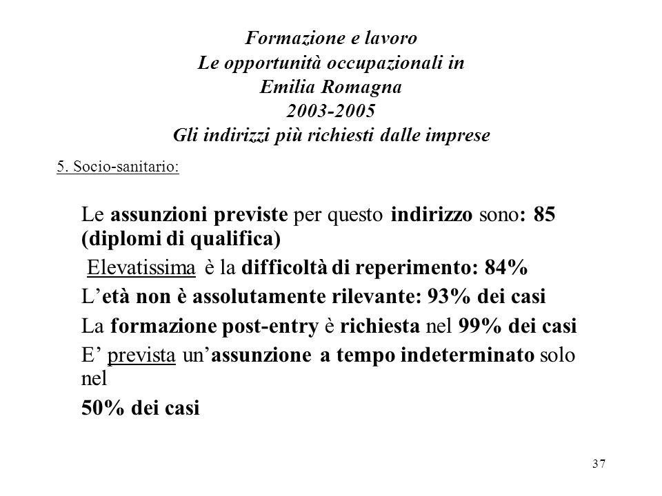 37 Formazione e lavoro Le opportunità occupazionali in Emilia Romagna 2003-2005 Gli indirizzi più richiesti dalle imprese 5. Socio-sanitario: Le assun