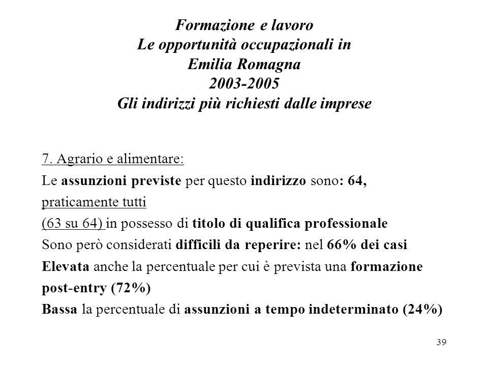 39 Formazione e lavoro Le opportunità occupazionali in Emilia Romagna 2003-2005 Gli indirizzi più richiesti dalle imprese 7. Agrario e alimentare: Le