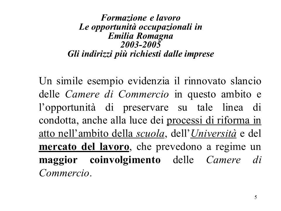5 Formazione e lavoro Le opportunità occupazionali in Emilia Romagna 2003-2005 Gli indirizzi più richiesti dalle imprese Un simile esempio evidenzia i