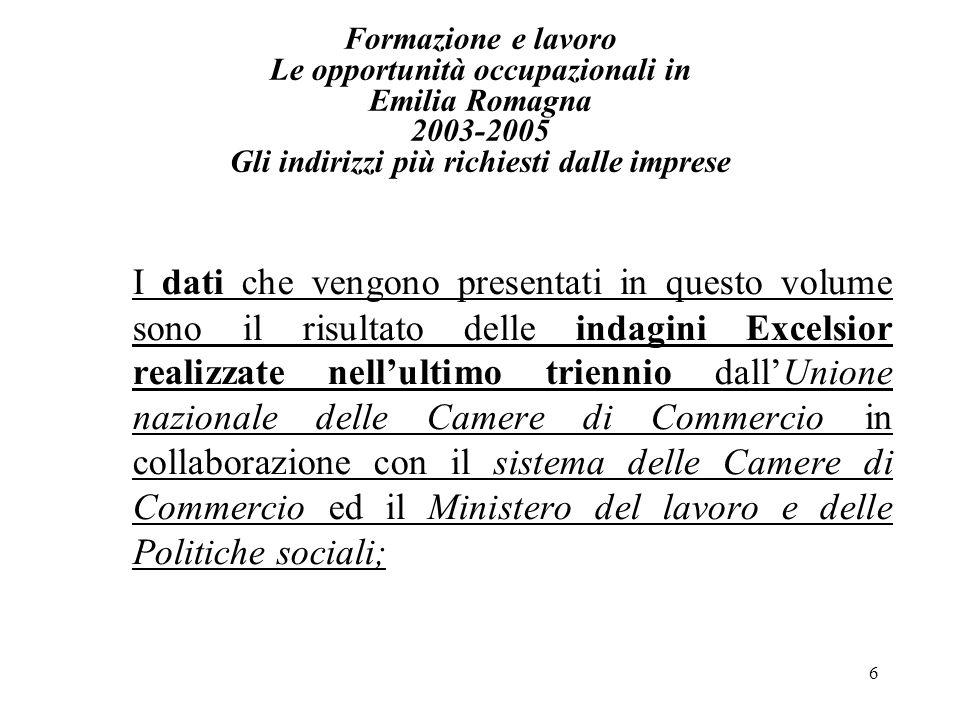 6 Formazione e lavoro Le opportunità occupazionali in Emilia Romagna 2003-2005 Gli indirizzi più richiesti dalle imprese I dati che vengono presentati