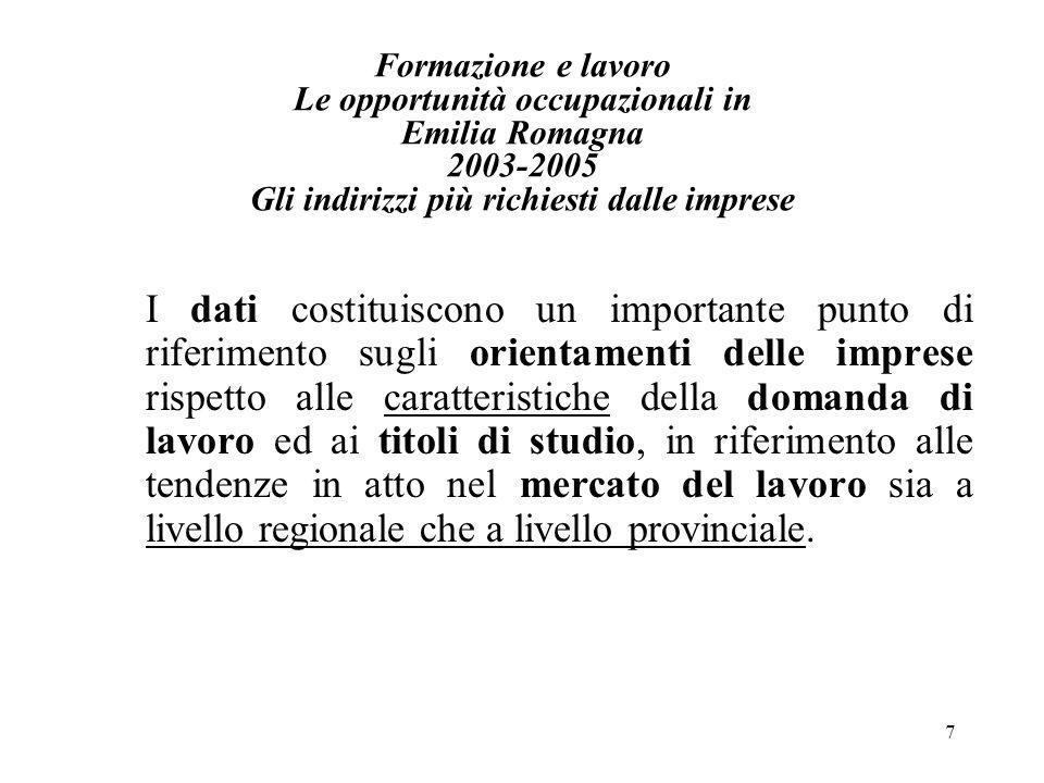 7 Formazione e lavoro Le opportunità occupazionali in Emilia Romagna 2003-2005 Gli indirizzi più richiesti dalle imprese I dati costituiscono un importante punto di riferimento sugli orientamenti delle imprese rispetto alle caratteristiche della domanda di lavoro ed ai titoli di studio, in riferimento alle tendenze in atto nel mercato del lavoro sia a livello regionale che a livello provinciale.