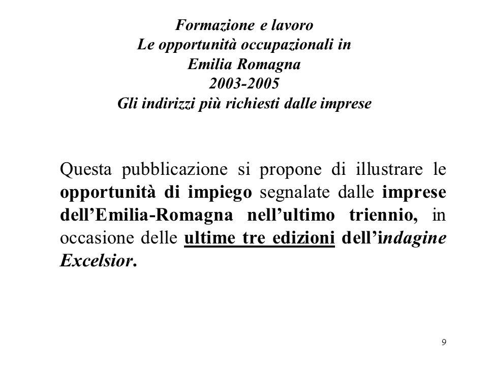 9 Formazione e lavoro Le opportunità occupazionali in Emilia Romagna 2003-2005 Gli indirizzi più richiesti dalle imprese Questa pubblicazione si propo