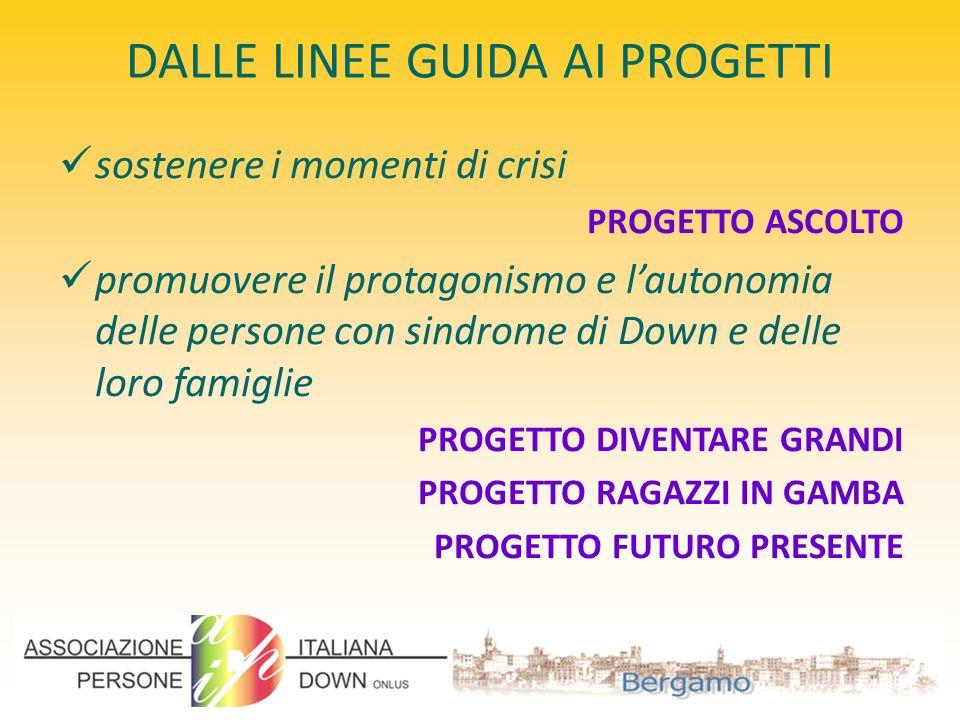 DALLE LINEE GUIDA AI PROGETTI sostenere i momenti di crisi PROGETTO ASCOLTO promuovere il protagonismo e lautonomia delle persone con sindrome di Down