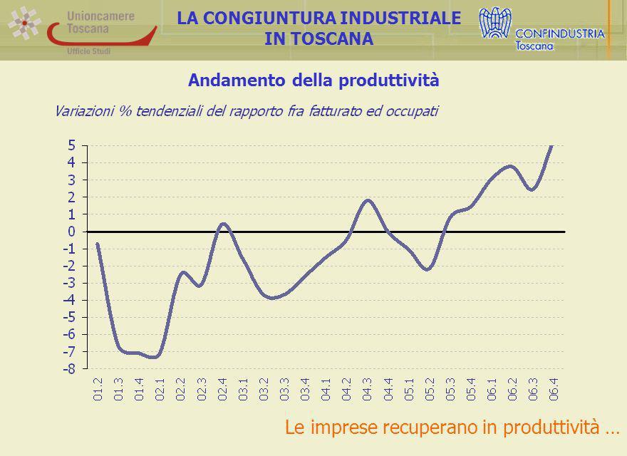 Andamento della produttività LA CONGIUNTURA INDUSTRIALE IN TOSCANA Le imprese recuperano in produttività …
