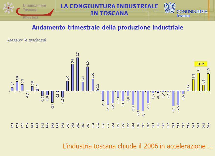 Andamento trimestrale della produzione industriale LA CONGIUNTURA INDUSTRIALE IN TOSCANA L industria toscana chiude il 2006 in accelerazione …