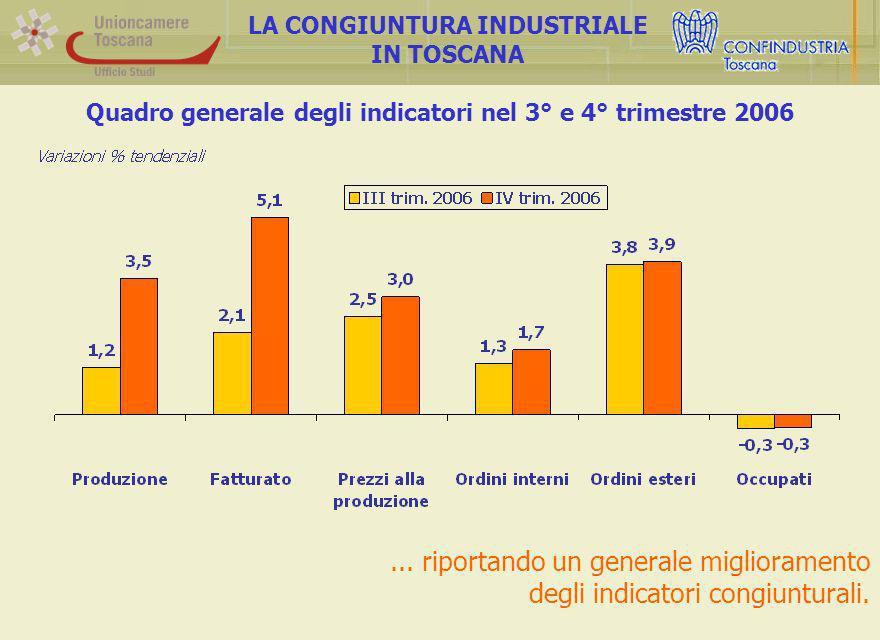 Quadro generale degli indicatori nel 3° e 4° trimestre 2006 LA CONGIUNTURA INDUSTRIALE IN TOSCANA...