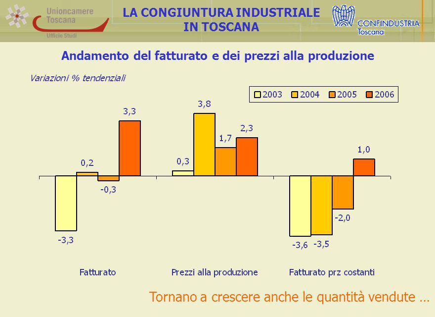 Andamento del fatturato e dei prezzi alla produzione LA CONGIUNTURA INDUSTRIALE IN TOSCANA Tornano a crescere anche le quantità vendute …