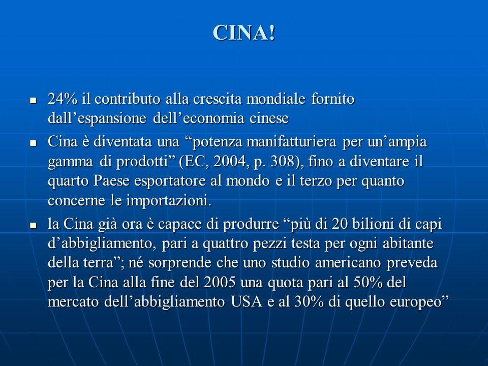 CINA.