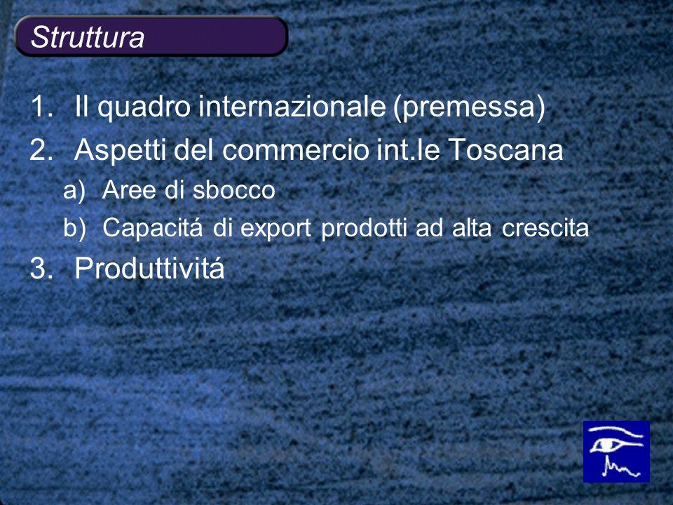 Struttura 1.Il quadro internazionale (premessa) 2.Aspetti del commercio int.le Toscana a)Aree di sbocco b)Capacitá di export prodotti ad alta crescita 3.Produttivitá
