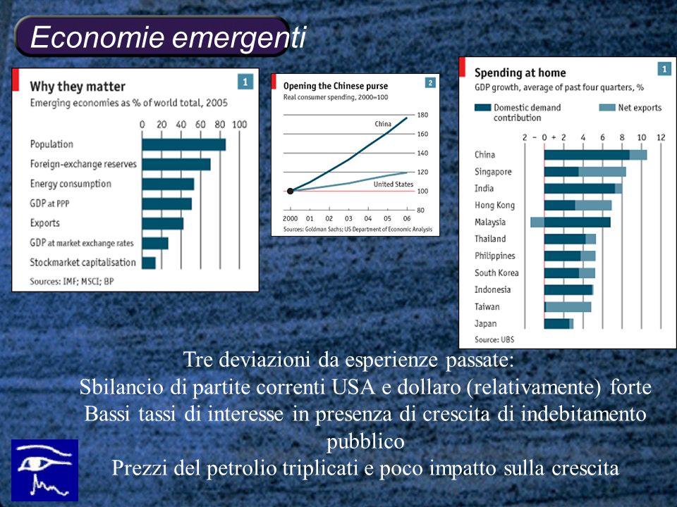 Economie emergenti Tre deviazioni da esperienze passate: Sbilancio di partite correnti USA e dollaro (relativamente) forte Bassi tassi di interesse in