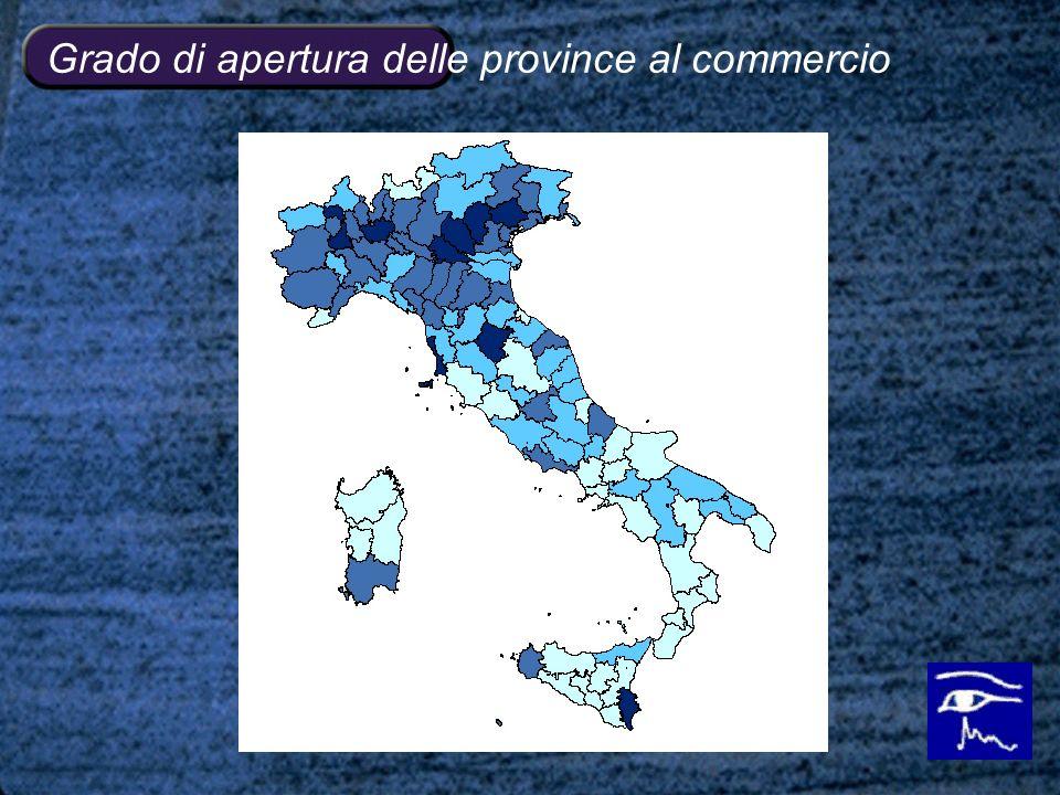Grado di apertura delle province al commercio