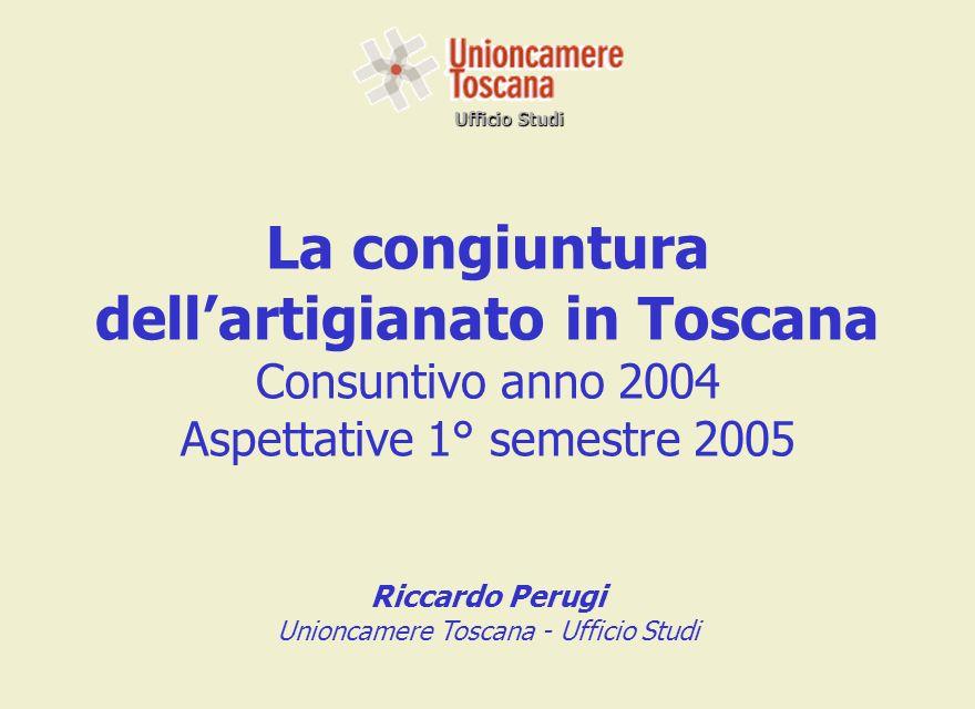 Ufficio Studi La congiuntura dellartigianato in Toscana Consuntivo anno 2004 Aspettative 1° semestre 2005 Riccardo Perugi Unioncamere Toscana - Ufficio Studi