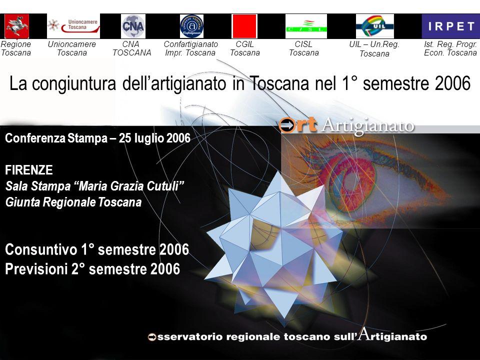 25 luglio 20061 Consuntivo 1° semestre 2006 Previsioni 2° semestre 2006 La congiuntura dellartigianato in Toscana nel 1° semestre 2006 Unioncamere Tos