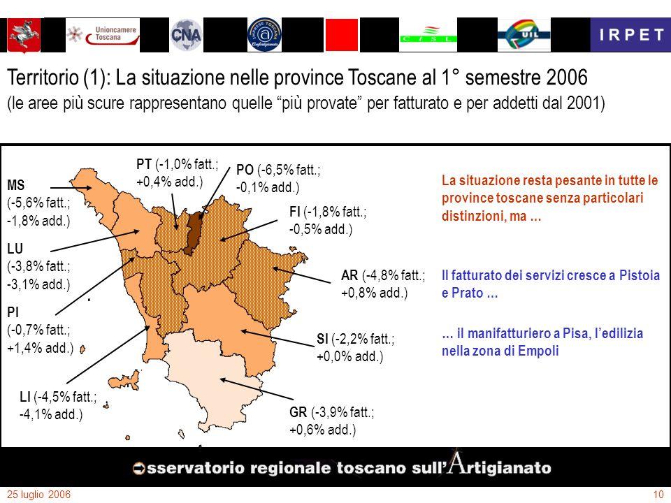 25 luglio 200610 Territorio (1): La situazione nelle province Toscane al 1° semestre 2006 (le aree più scure rappresentano quelle più provate per fatt